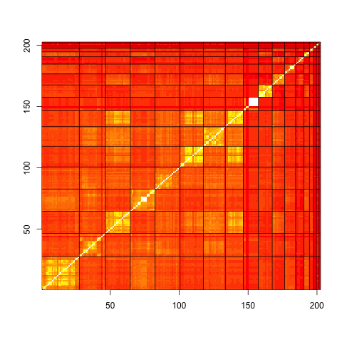 inner product in r